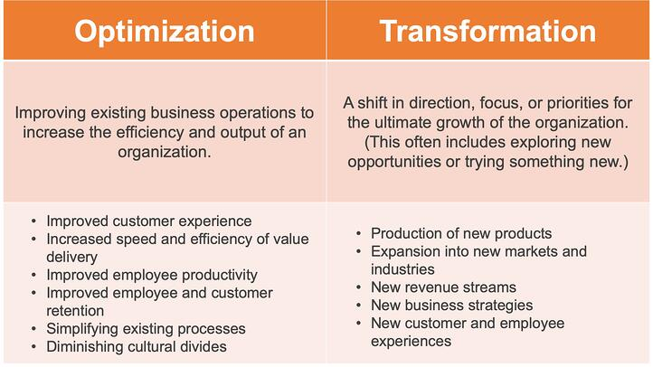 OptimizationTransformation-3
